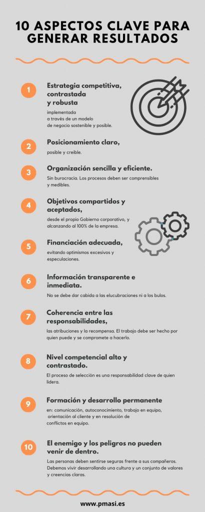 Infografía - aspectos clave para generar resultados en la empresa